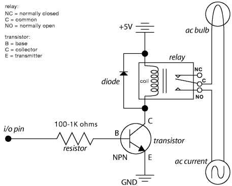Pleasant Compressor Current Relay Wiring Diagram Basic Electronics Wiring Wiring Cloud Onicaxeromohammedshrineorg