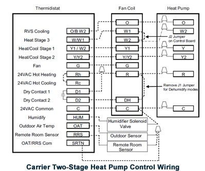 Fine Carrier Heat Pump Control Wiring Two Stage High Performance Hvac Wiring Cloud Grayisramohammedshrineorg