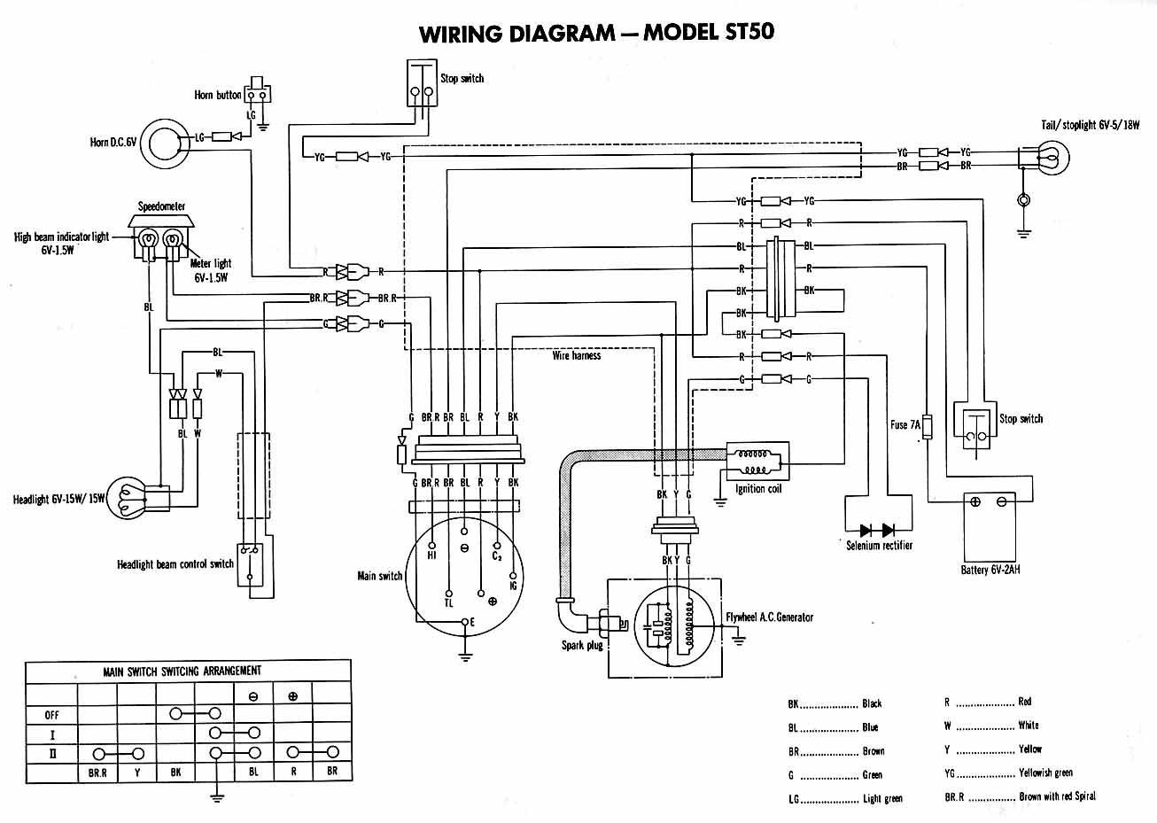 BS_1709] Dirt Bike Wiring Diagram Furthermore Lifan 125Cc Engine Wiring  DiagramRmine Hendil Mohammedshrine Librar Wiring 101