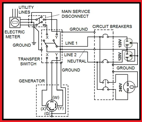 xn_6968] generator wiring diagram along with ats panel wiring diagram wiring  free diagram  gray benkeme mohammedshrine librar wiring 101