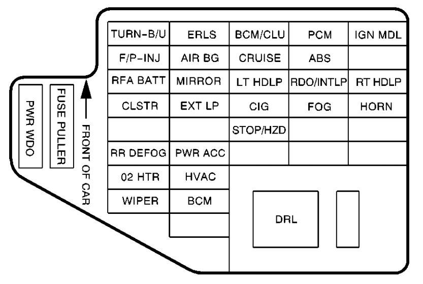 2000 chevy cavalier wiring diagram ff 5862  2000 cavalier fuse diagrams wiring diagram 2000 chevy cavalier wiring harness diagram 2000 cavalier fuse diagrams wiring diagram