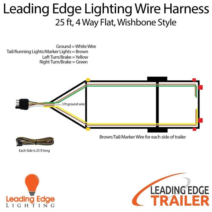 Hx 7069 Trailer Harness With Brakes Wiring Diagram