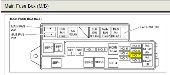 2006 Subaru Impreza Wrx Fuse Box Diagram - wiring diagrams schematics 2004 Wrx Fuse Box Diagram wiring diagrams schematics - vanriet-advocaten.nl