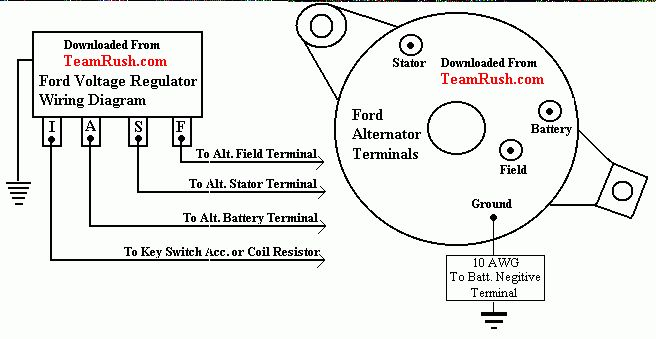 Diesel Starter Motor Wiring Diagram from static-resources.imageservice.cloud