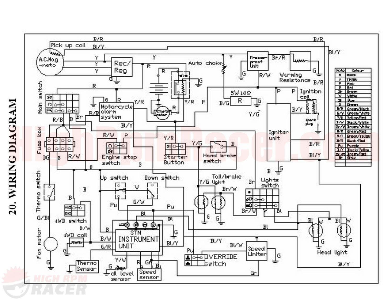 XO_7539] Linhai 260 Atv Wiring Diagram Buyang Atv 300 Wiring Diagram Car  Free DiagramWww Mohammedshrine Librar Wiring 101