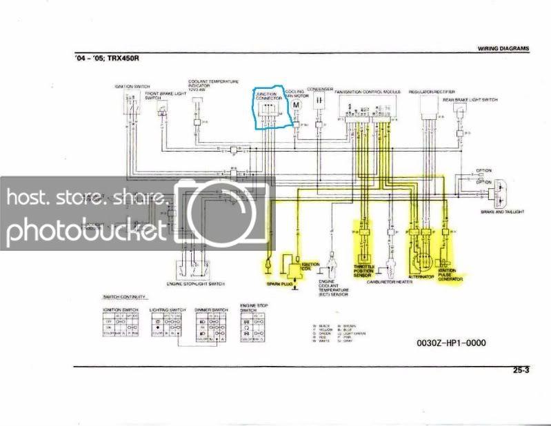2005 Honda Trx450r Headlight Wiring Diagram - Wiring Diagram Direct  phone-stereotype - phone-stereotype.siciliabeb.it | Trx450r Wiring Diagram |  | phone-stereotype.siciliabeb.it