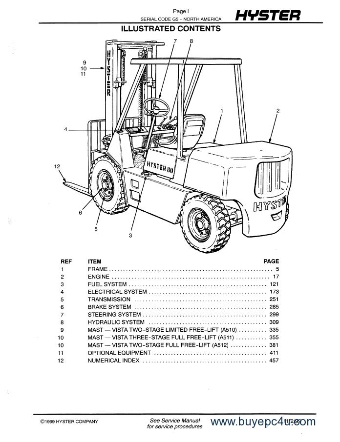 Hyster 65 Forklift Wiring Diagram - Wiring A Capacitor Diagram -  deviille.yenpancane.jeanjaures37.fr   Hyster 65 Forklift Wiring Diagram      Wiring Diagram Resource