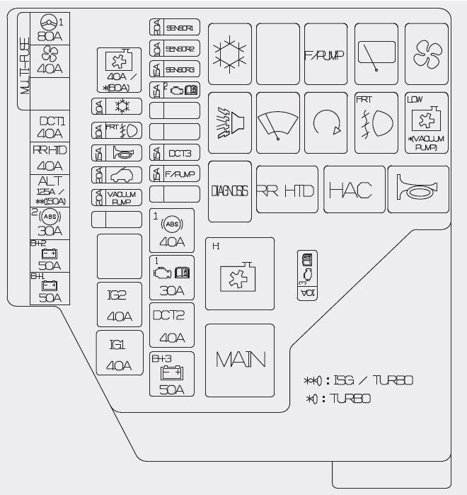 Eg 0246  Hyundai Xg350 Wiring Diagram Download Diagram