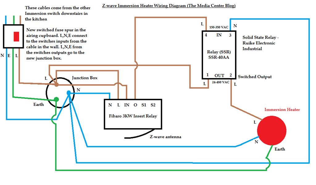 [SCHEMATICS_43NM]  RM_8569] Wiring Diagram Immersion Heater Wiring Diagram Immersion Heater  Wiring Schematic Wiring | Immersion Heater Wiring Diagram |  | Wida Scoba Bocep Mohammedshrine Librar Wiring 101