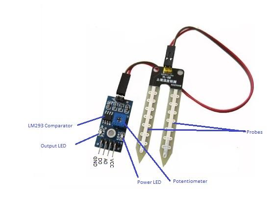 Astonishing Arduinosoil Moisture Sensor Interfacing Tutorial Circuit Diagram Wiring Cloud Intelaidewilluminateatxorg