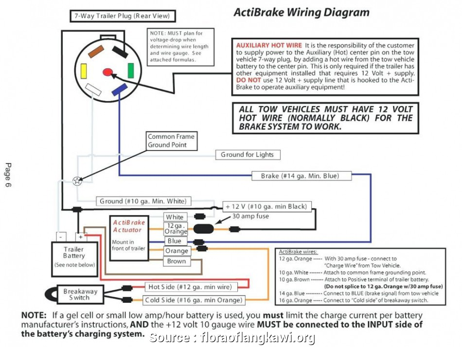 BF_9092] Draw Tite Activator Wiring Diagram Download DiagramWww Mohammedshrine Librar Wiring 101
