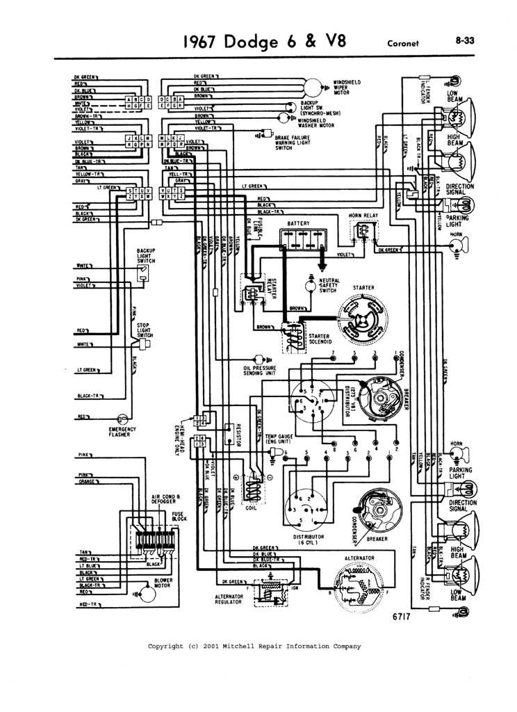 CR_4554] 1966 Dodge Coronet Wiring Diagrams Schematic WiringApan Alypt Itis Dylit Eatte Mohammedshrine Librar Wiring 101
