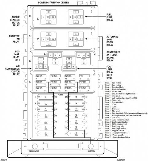 Marvelous 2000 Fuse Box Diagram Jeep Cherokee Forum Wiring Cloud Cranvenetmohammedshrineorg