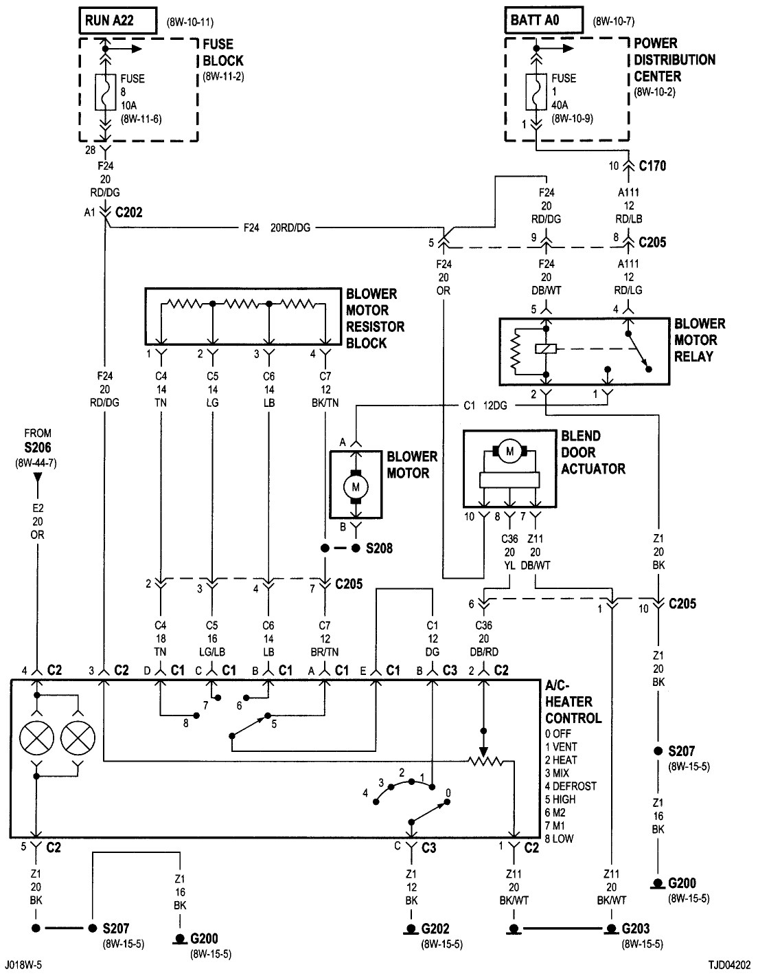 2009 Jeep Liberty Wiring Diagram - wiring diagram solid-page -  solid-page.albergoinsicilia.it | 2005 Jeep Liberty Wiring Diagram |  | solid-page.albergoinsicilia.it