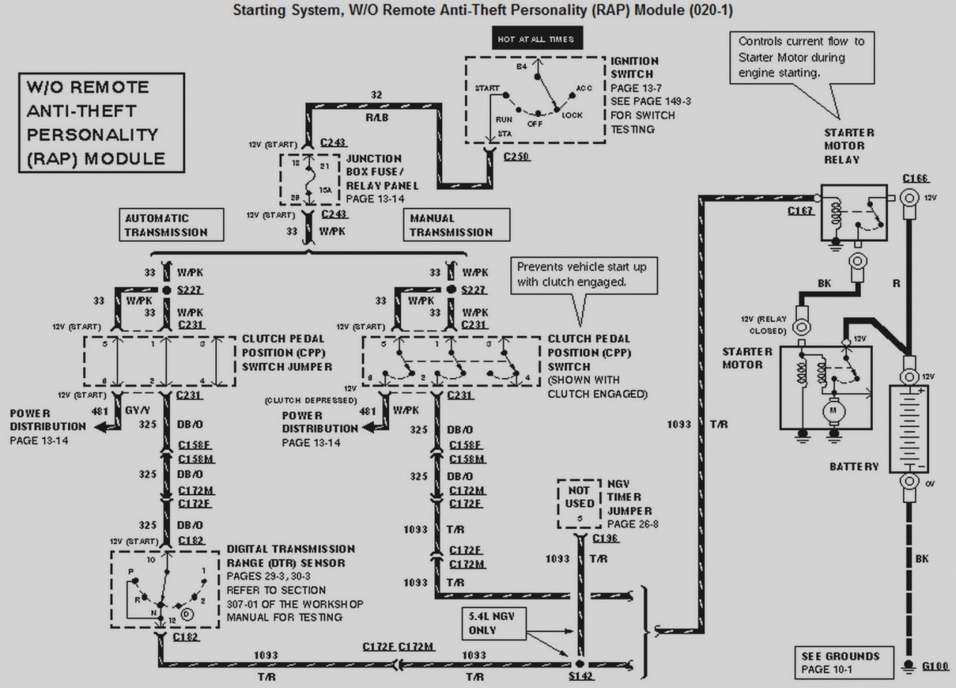 Bass Tracker Boat Electrical Wiring - 97 Ford Fuse Box Diagram -  5pin.yenpancane.jeanjaures37.fr | Bass Tracker Wiring Diagram |  | Wiring Diagram Resource