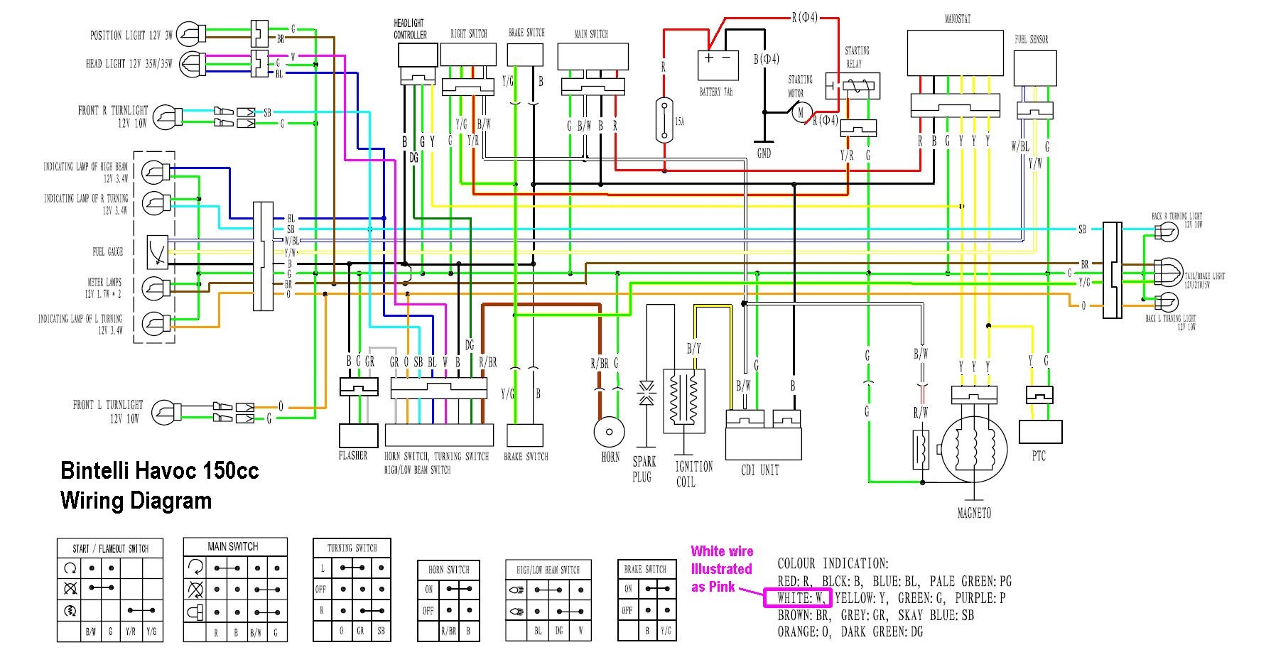 Gy6 Wiring Diagram 50Cc from static-resources.imageservice.cloud