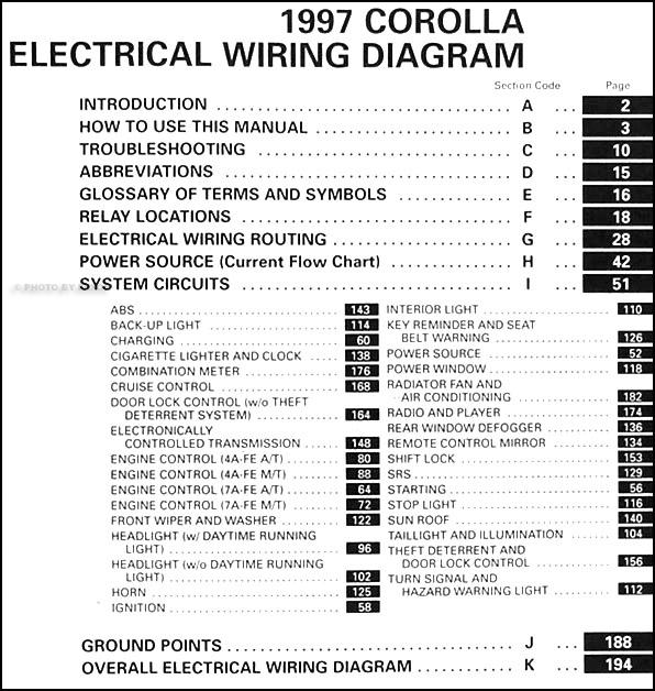 SY_4498] 1997 Toyota Corolla Wiring Diagram Free DiagramFaun Weasi Hison Verr Sospe Xolia Hendil Mohammedshrine Librar Wiring 101