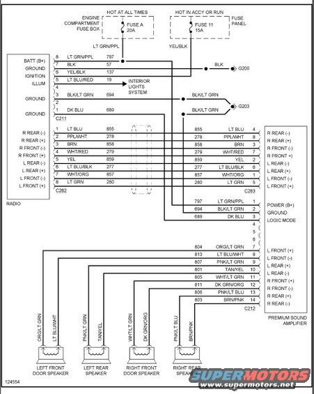 ford bronco starter wiring diagram 1988 ford bronco wiring diagram sip www thedotproject co  1988 ford bronco wiring diagram sip