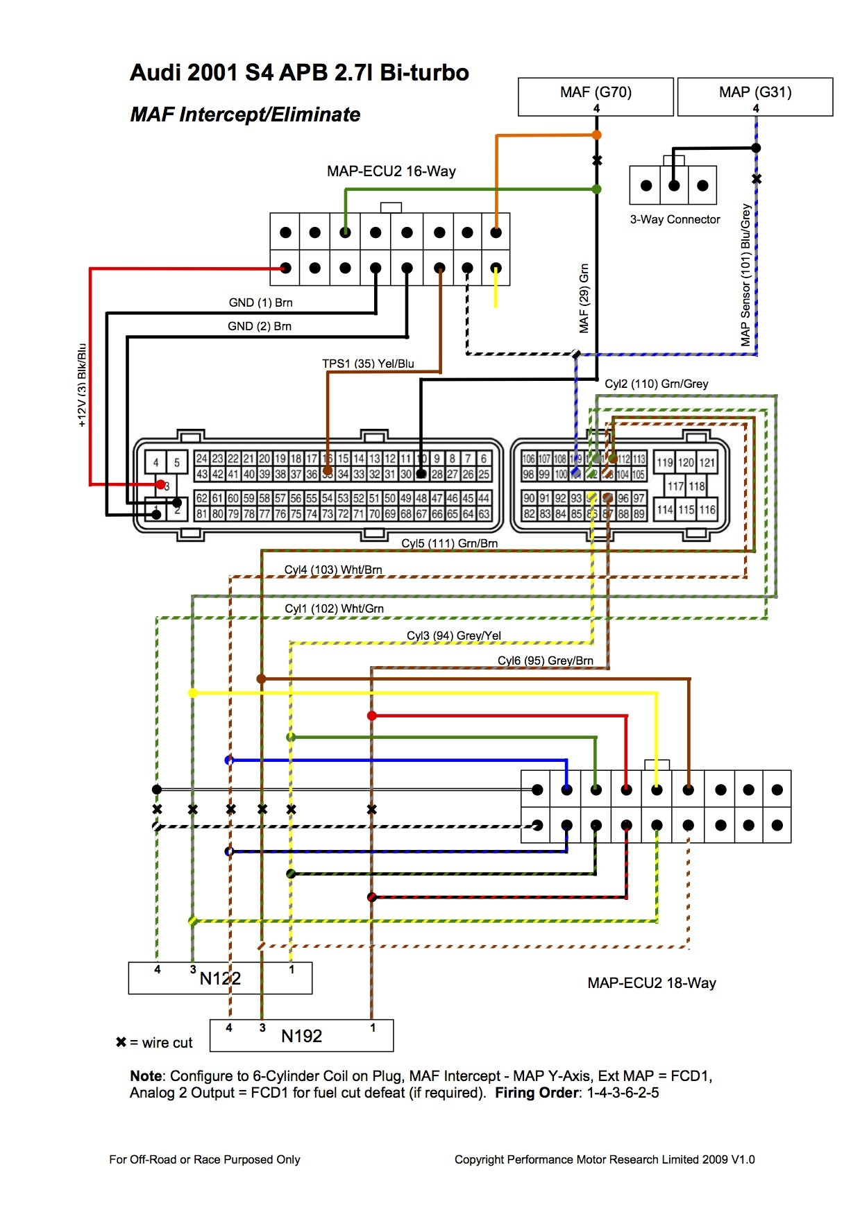 Vw Mk3 Radio Wiring Diagram