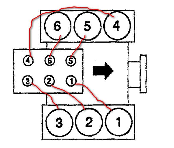 YO_4134] 1999 Ford Spark Plugs Diagram Wiring DiagramAbole Xeira Mohammedshrine Librar Wiring 101