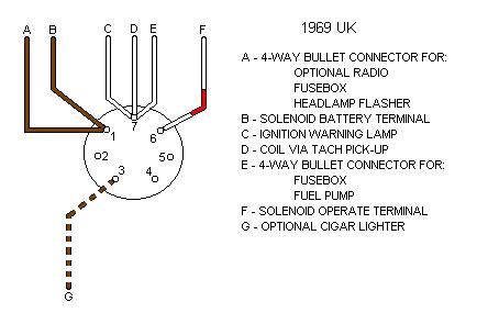 Remarkable Murray 5 Pole Ignition Switch Wiring Diagram Wiring Diagram Wiring Cloud Itislusmarecoveryedborg