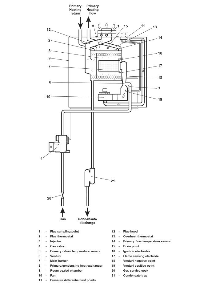 yd4996 alpha boiler wiring diagram download diagram