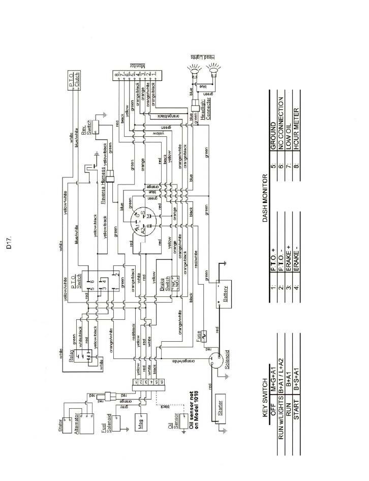 [DIAGRAM_4PO]  SV_2415] Pto Wire Harness Download Diagram | Cub Cadet Pto Wiring Diagram |  | Www Mohammedshrine Librar Wiring 101