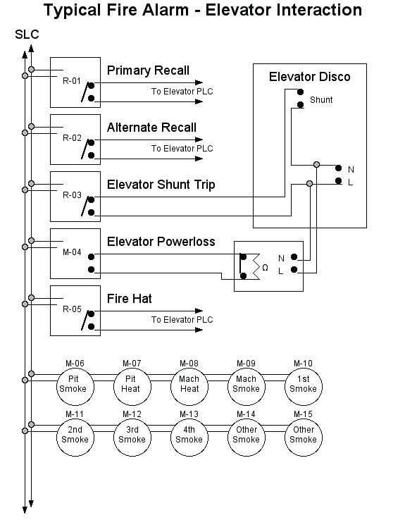 Miraculous Home Elevator Wiring Diagrams Wiring Diagram Wiring Cloud Gufailluminateatxorg