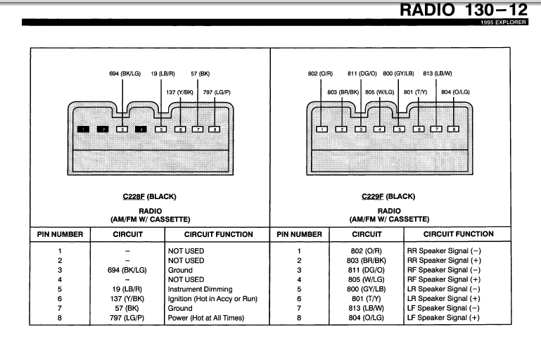 LB_1735] Ford F150 Wiring Diagram Transmissionand1996Fordexplorerradio Schematic  WiringAthid Tomy Itis Mohammedshrine Librar Wiring 101