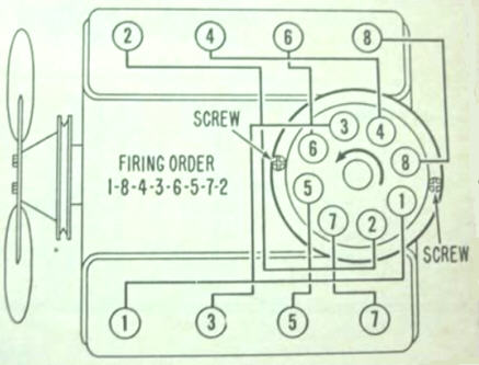 [DIAGRAM_38EU]  YC_5762] Spark Plug Wire Diagram 2 5 Chevy | Cadillac Spark Plug Wiring Diagram |  | Hila Caci Phae Mohammedshrine Librar Wiring 101