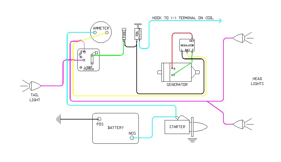 Fabulous Farmall 826 Wiring Diagram Basic Electronics Wiring Diagram Wiring Cloud Picalendutblikvittorg