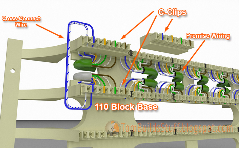 Excellent How To Wire A 110 Block Telephone Connector Wiring Cloud Filiciilluminateatxorg