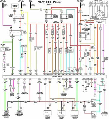 Wondrous 93 Mustang 5 0 Wiring Harness Wiring Diagram Data Schema Wiring Cloud Rineaidewilluminateatxorg
