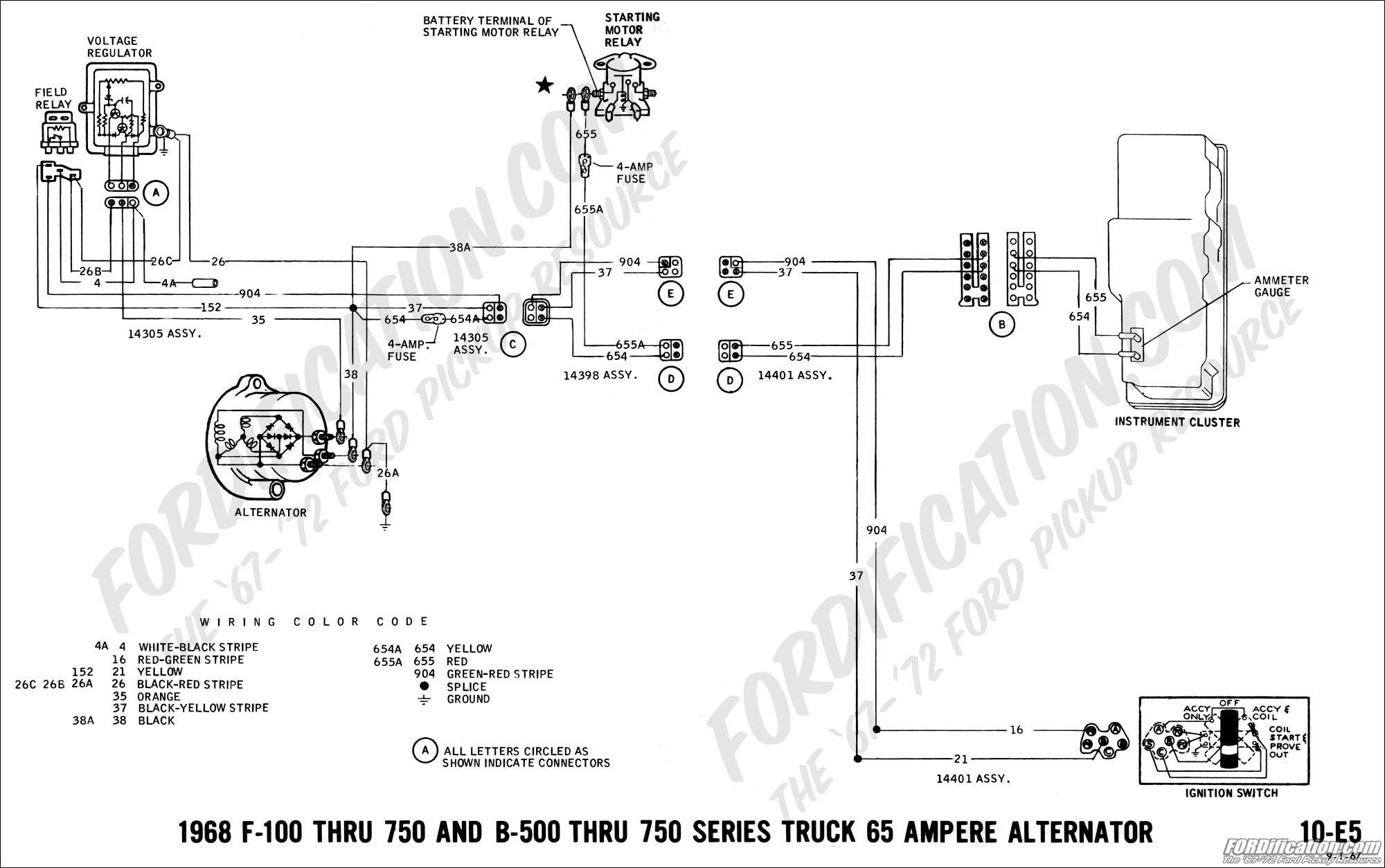 Excellent 1992 Ford F 150 Alternator Wiring Diagram Wiring Diagram 2003 Ford F Wiring Cloud Hemtegremohammedshrineorg
