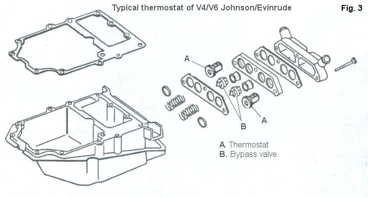 Fine Marine Engine Cooling Diagram Basic Electronics Wiring Diagram Wiring Cloud Dulfrecoveryedborg