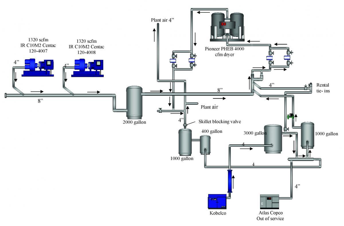 VR_1768] Air Compressor System Diagram Schematic WiringOver Wigeg Comin Cosa Inki Ologi Cana Greas Hendil Phil Cajos Hendil  Mohammedshrine Librar Wiring 101
