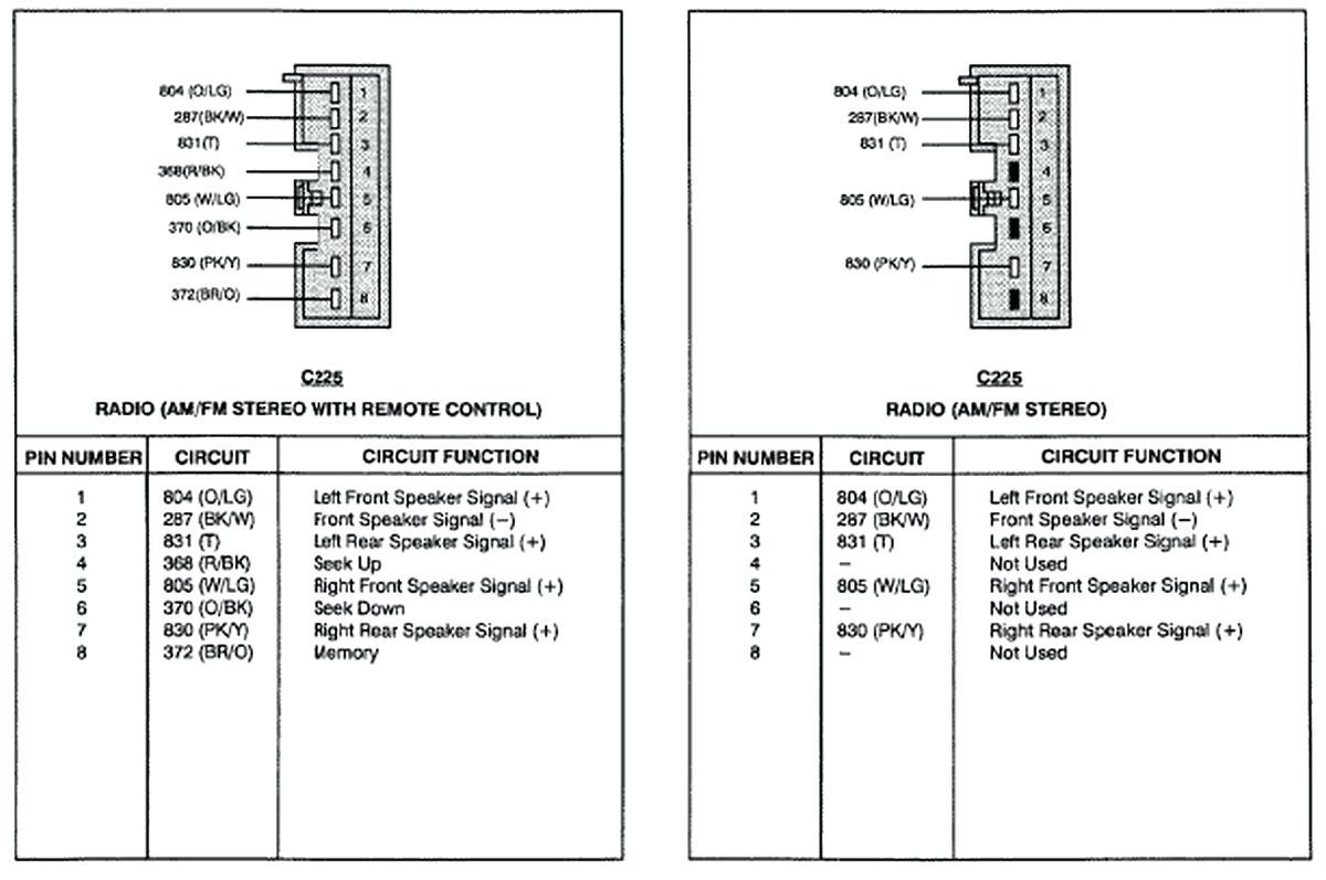 2004 Ford Taurus Stereo Wiring Diagram - Wiring Diagram