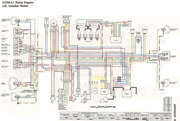 Wiring Diagram 1986 Kawasaki Ninja Zx600r 1976 Ezgo Golf Cart Wiring Diagram Basic Wiring Losdol2 Jeanjaures37 Fr