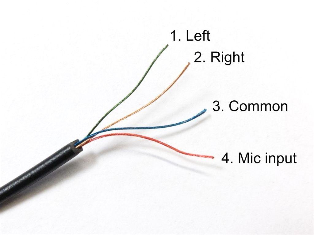 Fabulous Ear Plug Wiring Diagram Wiring Diagram Wiring Cloud Counpengheilarigresichrocarnosporgarnagrebsunhorelemohammedshrineorg