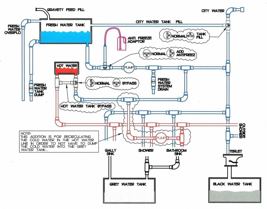 XS_3730] Monterey Motorhome Wiring Diagram Download DiagramOgeno Hapolo Mohammedshrine Librar Wiring 101