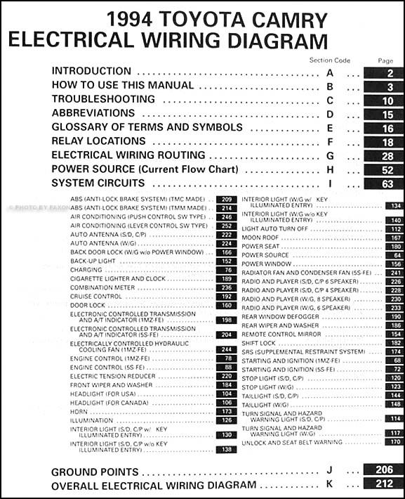Surprising 1994 Toyota Camry Wiring Diagram Manual Original Wiring Cloud Intelaidewilluminateatxorg