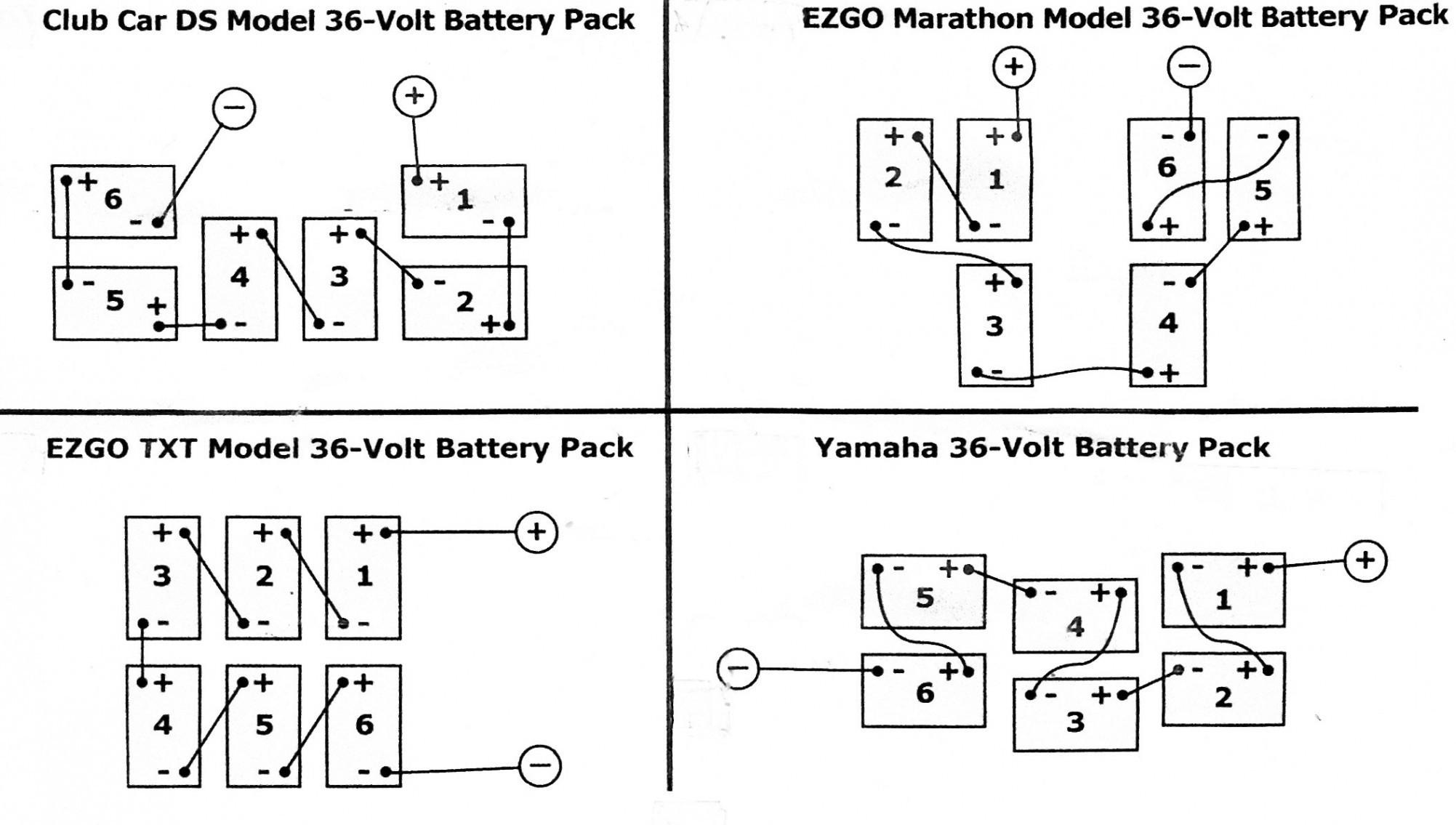 Club Car Precedent 48 Volt Battery Wiring Diagram - Wiring ...