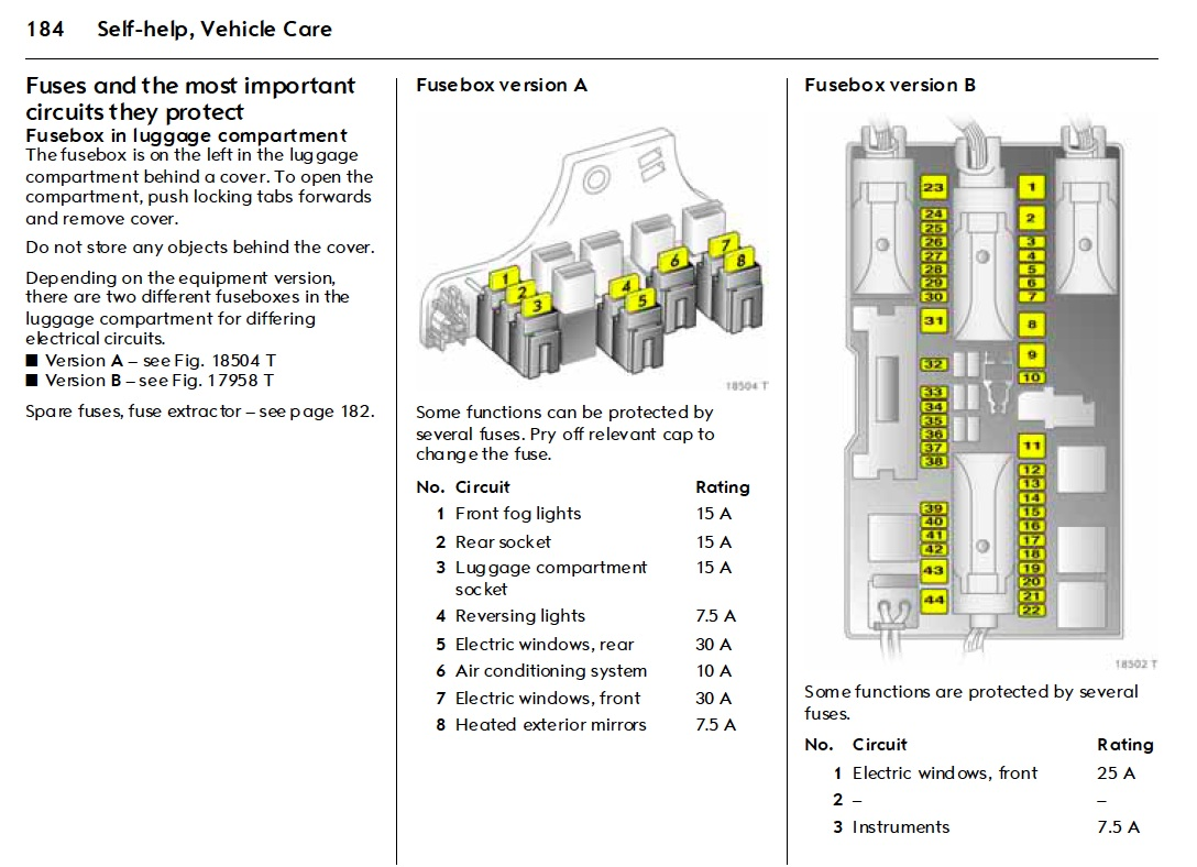 Sensational Iveco Daily Fuse Box Diagram Moreover Iveco Daily Fuse Box Along Wiring Cloud Onicaalyptbenolwigegmohammedshrineorg