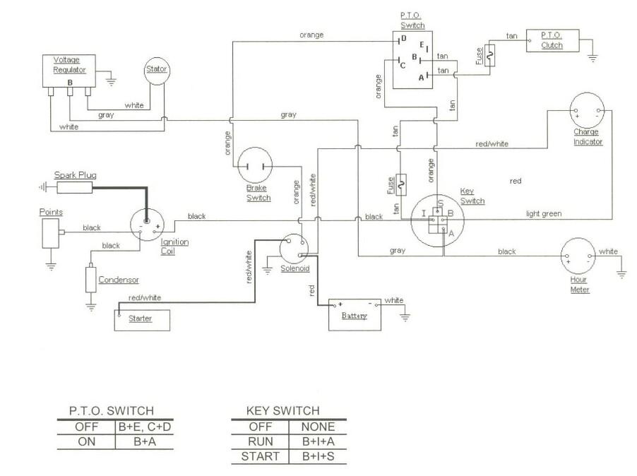 DN_4960] Cub Cadet 2000 Series Wiring Diagram Schematic WiringGram Oper Gue45 Apan Alypt Itis Dylit Eatte Mohammedshrine Librar Wiring 101