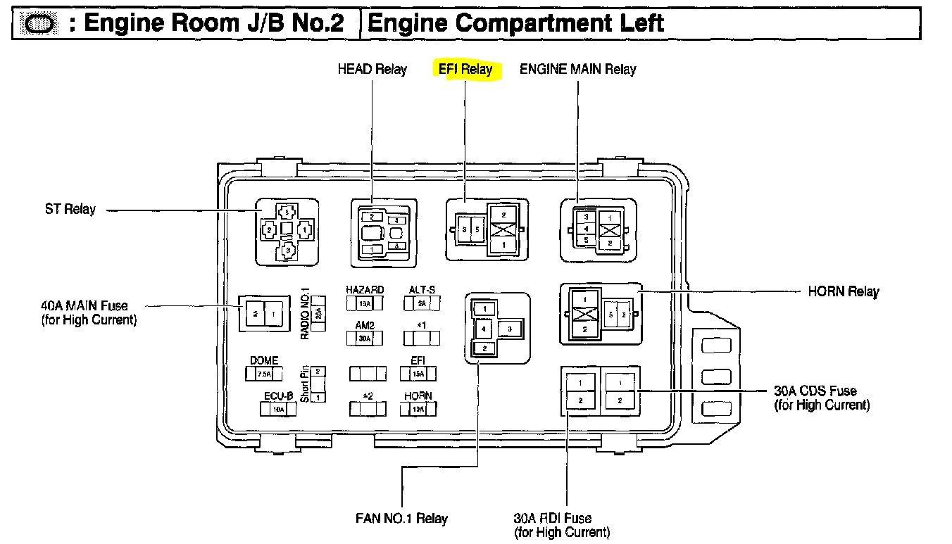 Miraculous 2001 Infiniti Qx4 Fuse Box Diagram Wiring Library Wiring Cloud Ittabpendurdonanfuldomelitekicepsianuembamohammedshrineorg