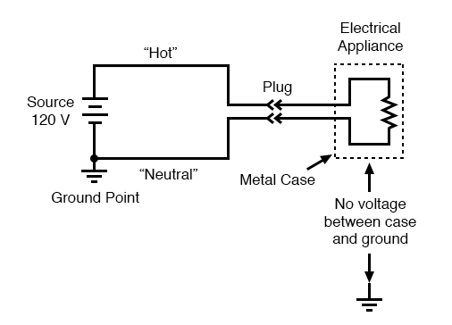 Outstanding Safe Circuit Design Electrical Safety Electronics Textbook Wiring Cloud Cranvenetmohammedshrineorg