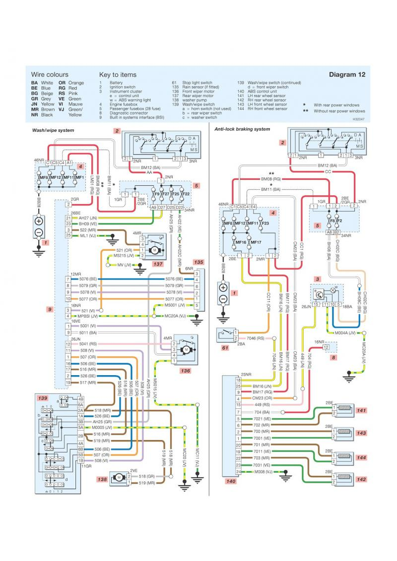 [DIAGRAM_3NM]  Peugeot 505 Fuse Box - 1999 Yamaha R1 Ignition Wire Diagram for Wiring  Diagram Schematics | Wiring Diagram Peugeot 505 Gti |  | Wiring Diagram Schematics