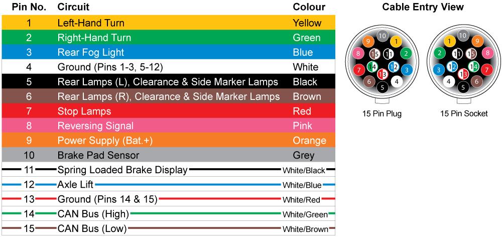 Mc 4465 Navara Towbar Wiring Diagram