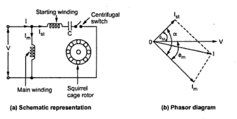 ac motor capacitor start wiring diagram bd 3127  phasor diagram of induction motor your electrical home  phasor diagram of induction motor your