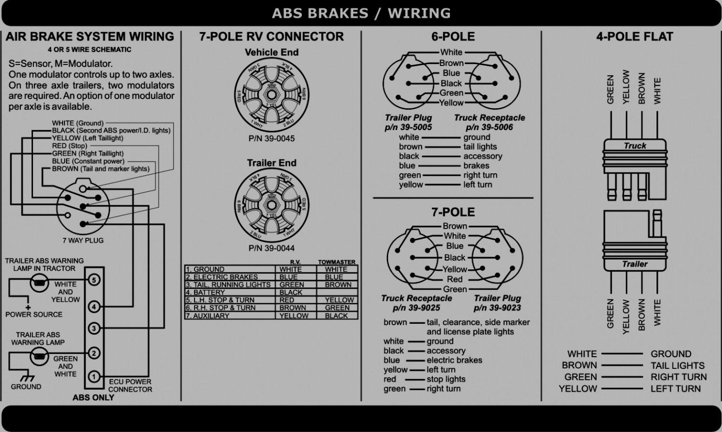 Hudson Brothers Trailer Wiring Diagram - Car Interior Light Wiring Diagram  - pipiing.yenpancane.jeanjaures37.frWiring Diagram Resource